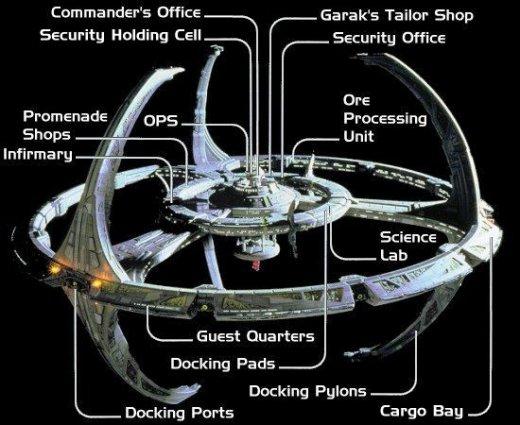 Ds9_tech on Star Trek Deep Space Nine Blueprints